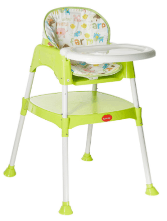 best baby kids high chairs to buy in india. Black Bedroom Furniture Sets. Home Design Ideas