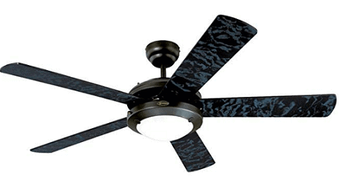 Best Ceiling Fans In India 2018 Reviews Amp Buyer S Guide