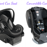 Top 7 Best Baby Car Seats To Buy Online in India 2019