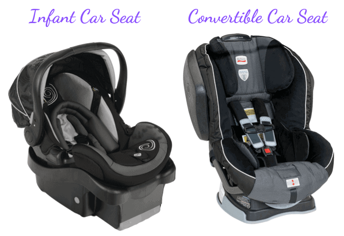 Infant vs Convertiable