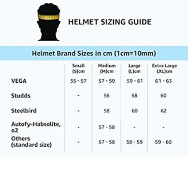 best helmets.2