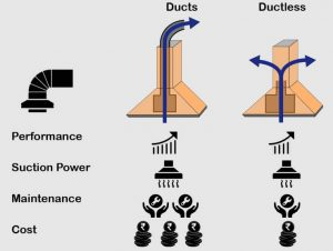 Duct-ductless-comparision