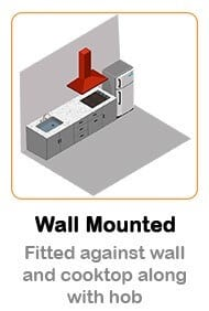 Types-Kitchen-Chimney-Guide-Wallmounted