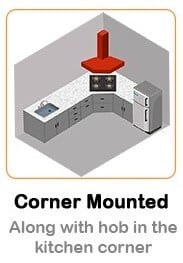 Types-Kitchen-Chimney-Guide-conner-mounted