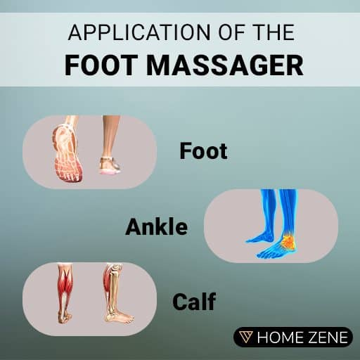 Top 9 Best Foot Massagers in India: 2019 Reviews & Buying Guide