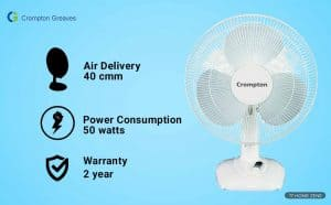 Crompton  50-watts Table Fan