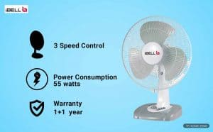 iBELL 55-watts Table Fan