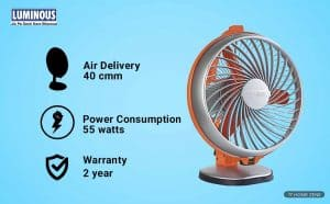 Luminous 55-Watt Table Fan