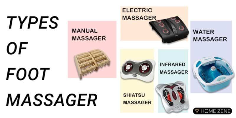 Foot Massager Types
