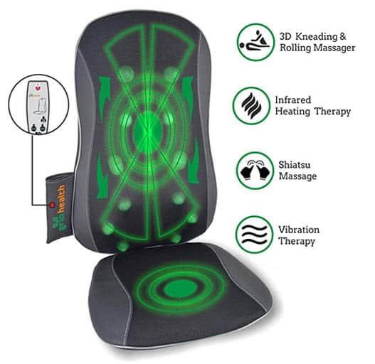 Grin Seat Massager