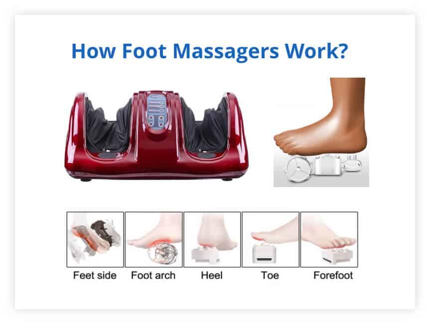How foot masseger works