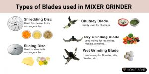 TYPES OF BLADES USED IN MIXER
