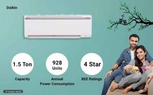 Daikin FTKP50TV 1.5-Ton 4-Star Inverter Split AC