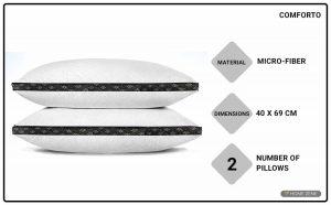 Comforto 40.64 x 68.58 cm Bed Pillow