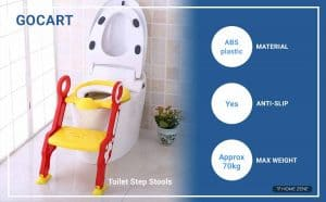 GOCART Toilet Step Stool