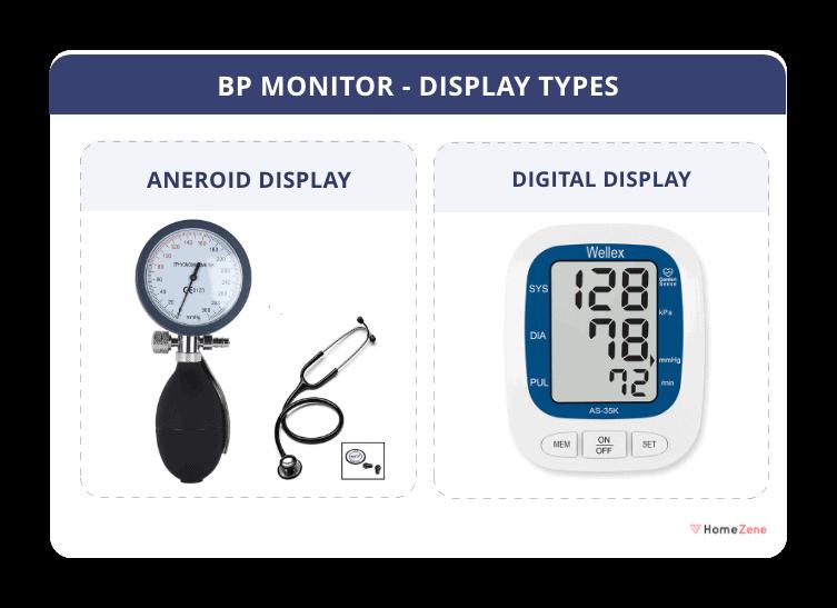 BP Monitor Display Type