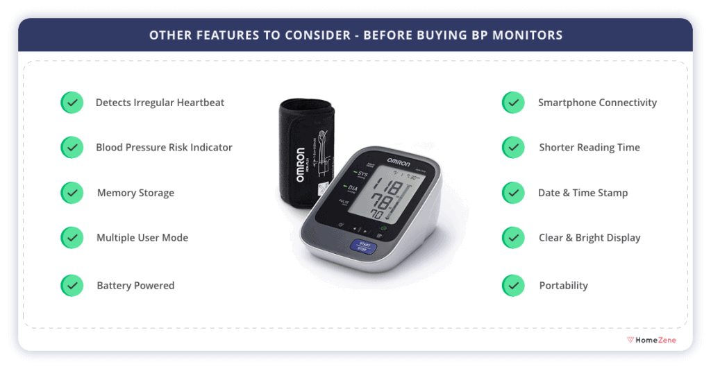 BP Monitor Features