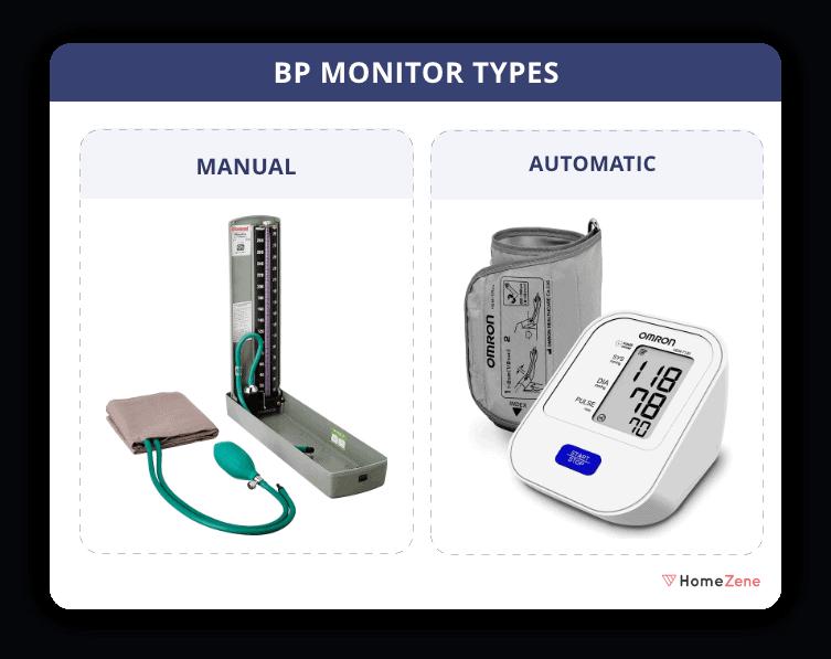 BP Monitor Manual - Automatic