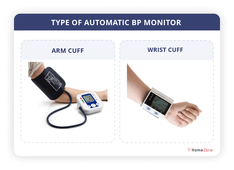 BP Monitor Types
