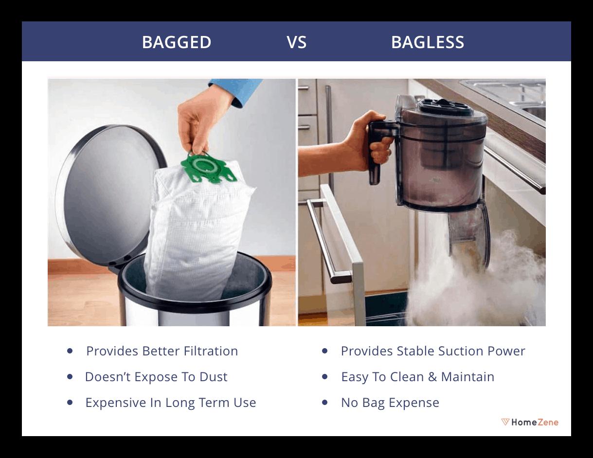 Bag or bagless