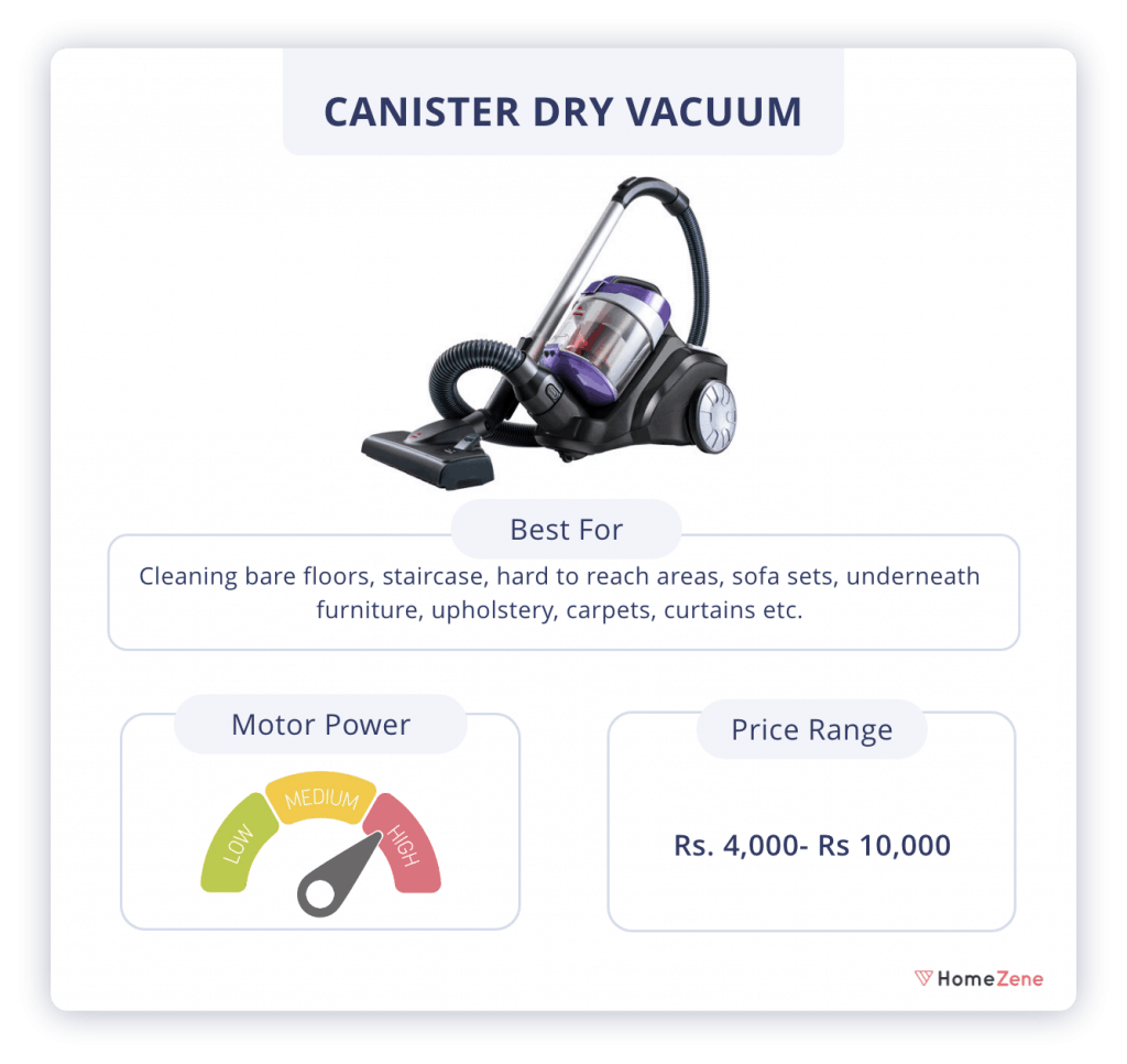 Canister Dry Vaccum Cleaner