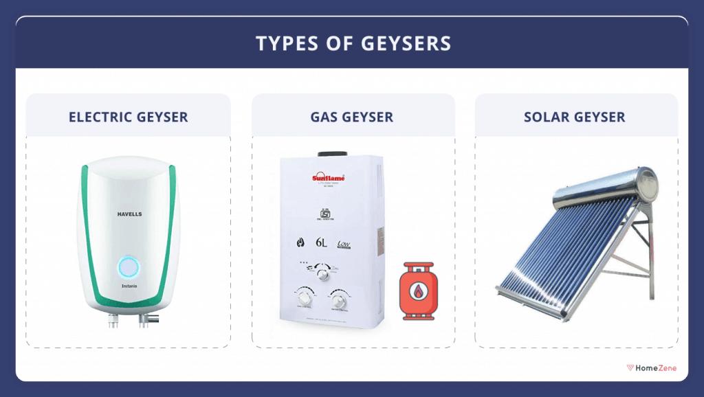 Geyser Types