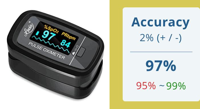 Pulse Oximeter Accuracy