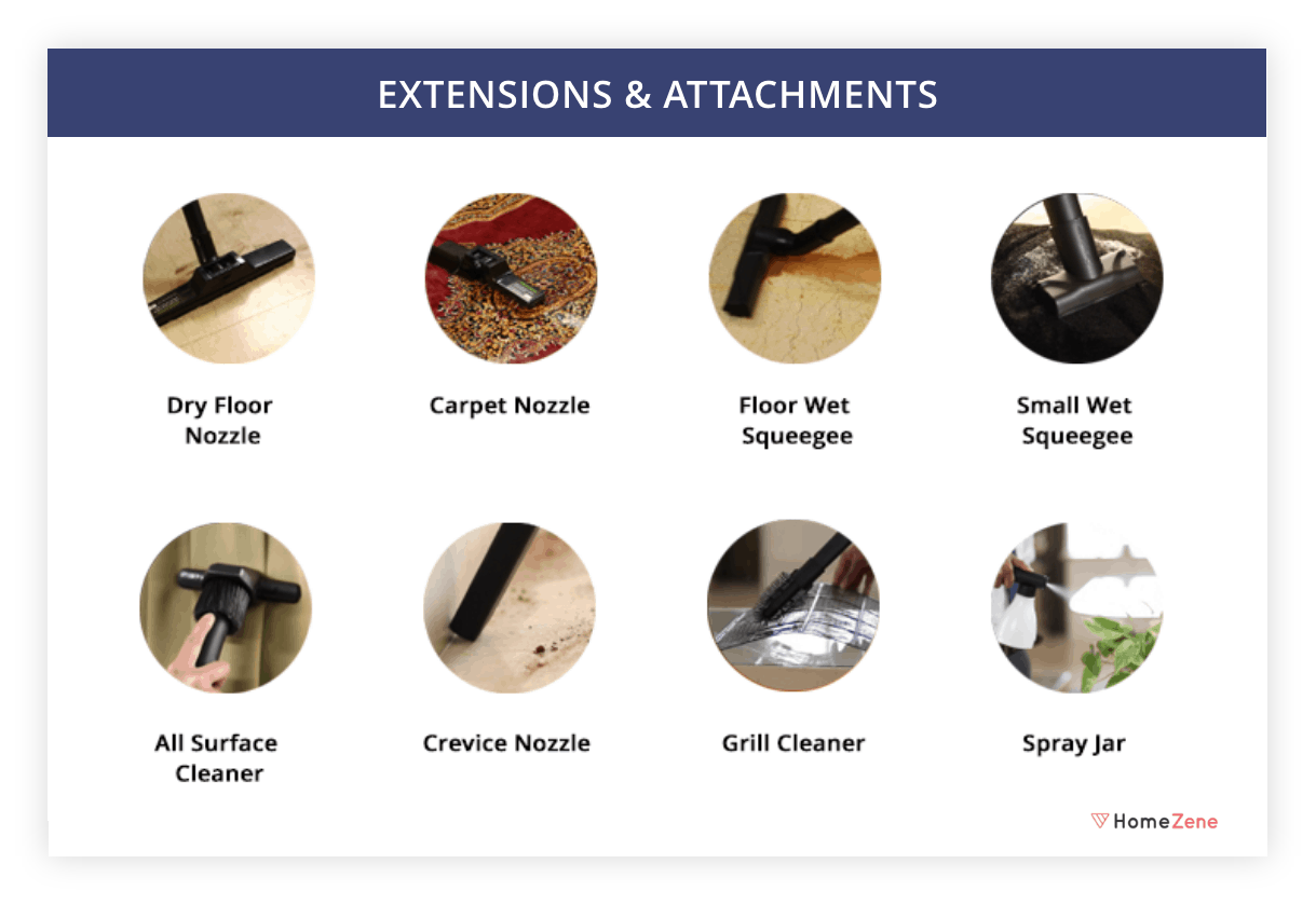 Vaccum Cleaner Attachments