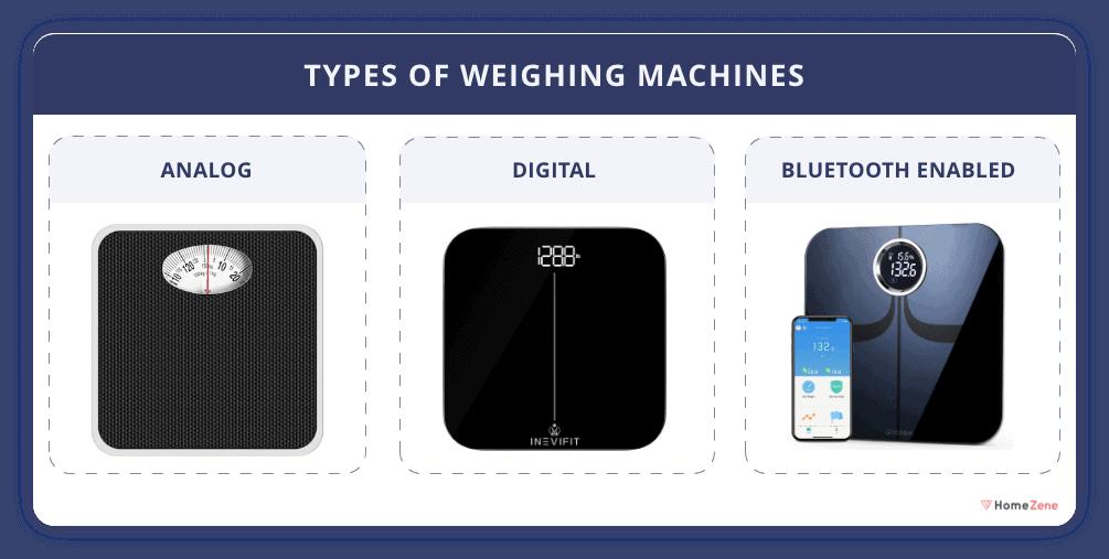 Weighing Machine Types