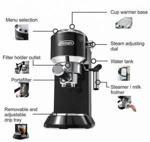 DeLonghi cofee machine