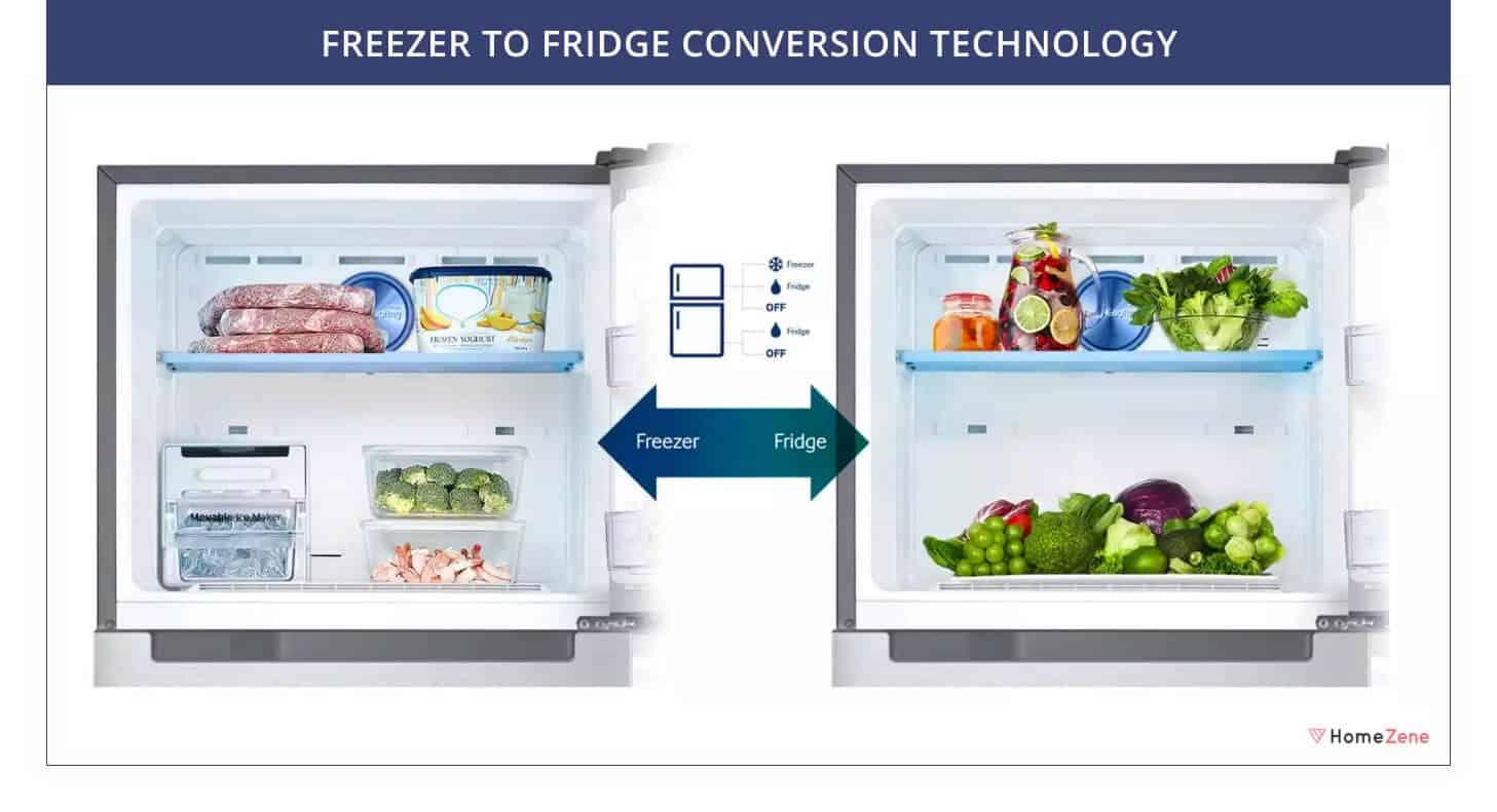 Freezer to Fridze Conversion Facility