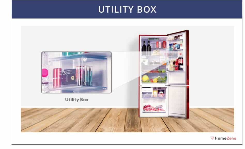 Utility Box for Refrigerator