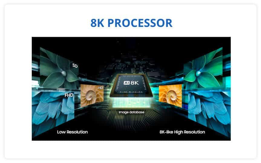 8k Processor