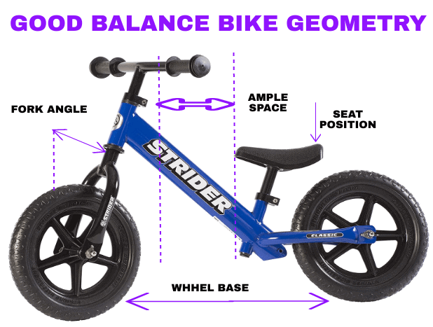 GOOD BALANCE BIKE GEOMETRY
