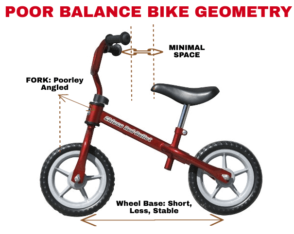 POOR BALANCE BIKE GEOMETRY