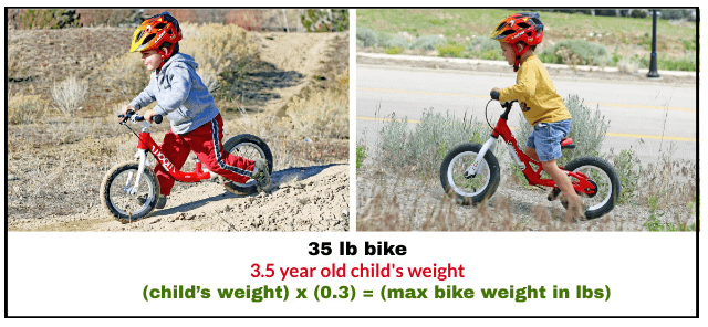 weight of a bike