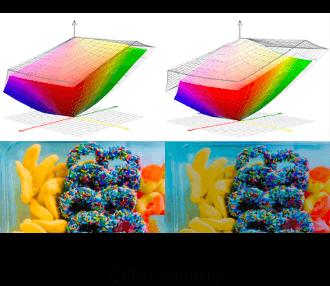 Color Volume