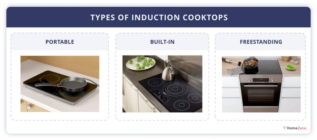 Induction Cooktop Types
