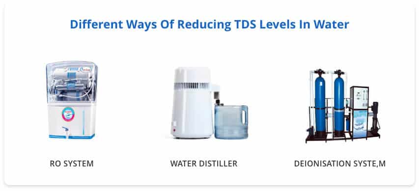 Different Ways of Reducing TDS Levels in Water