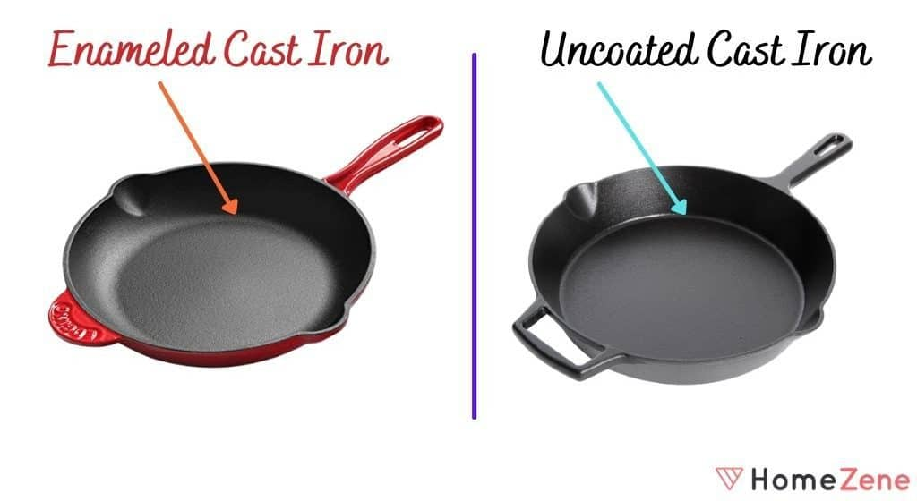 Uncoated or Enameled