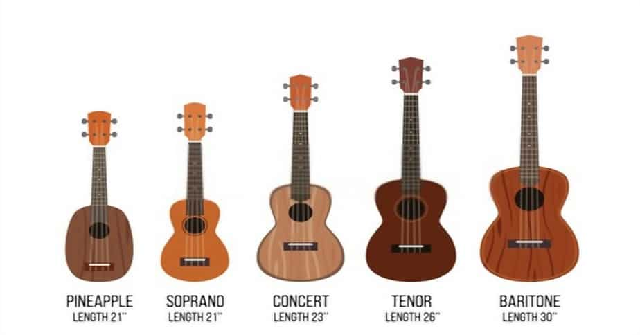 A Complete Guide to Types and Sizes of Ukulele
