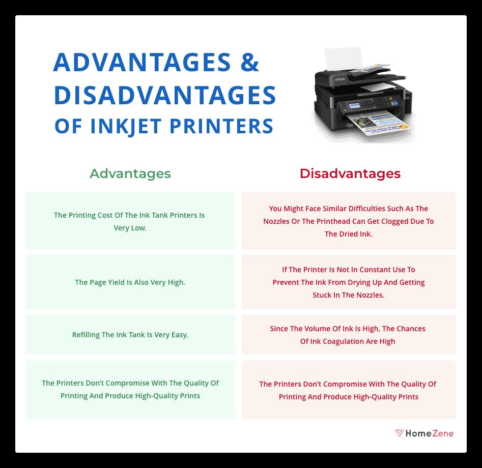 Advantages of Printer