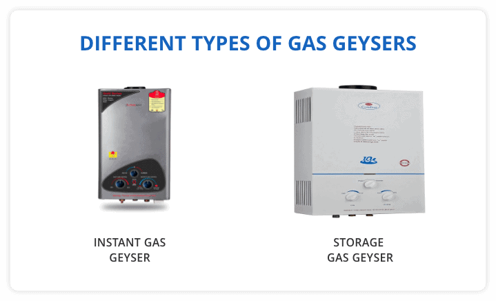 Gas Geysers And types