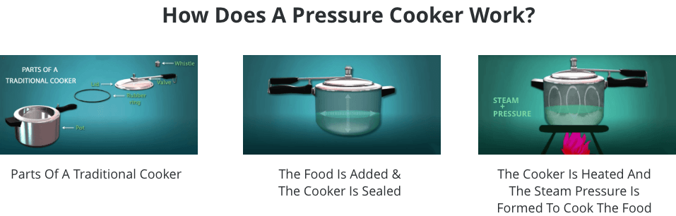 How does pressure cooker works