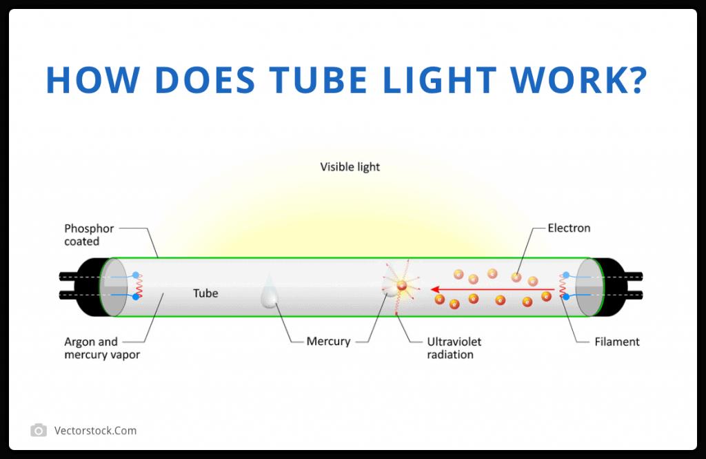 How does tube light work