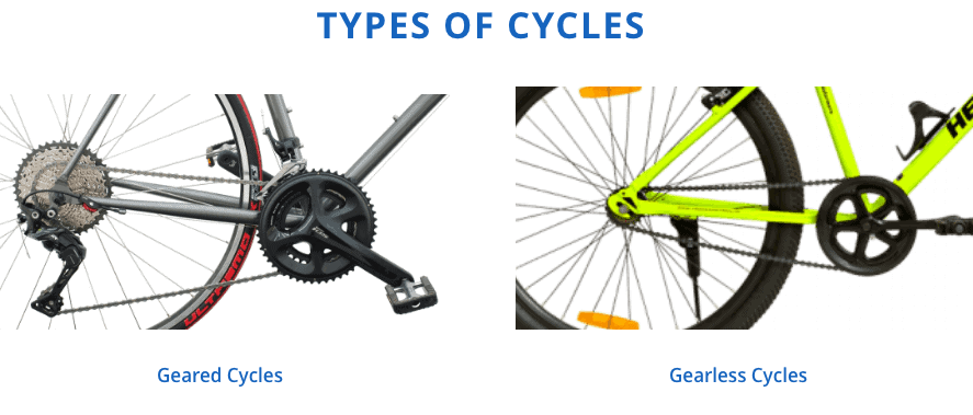 Types of Gearless Cycles