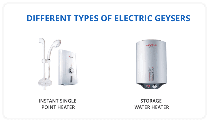 two types of electric geysers
