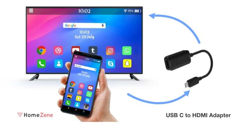 USB to HDMI Converters