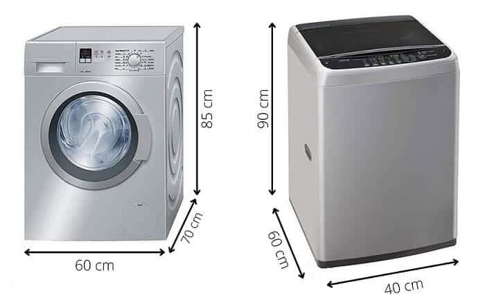 Washing Machines Dimensions