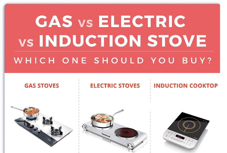 Gas vs Electric vs induction stove